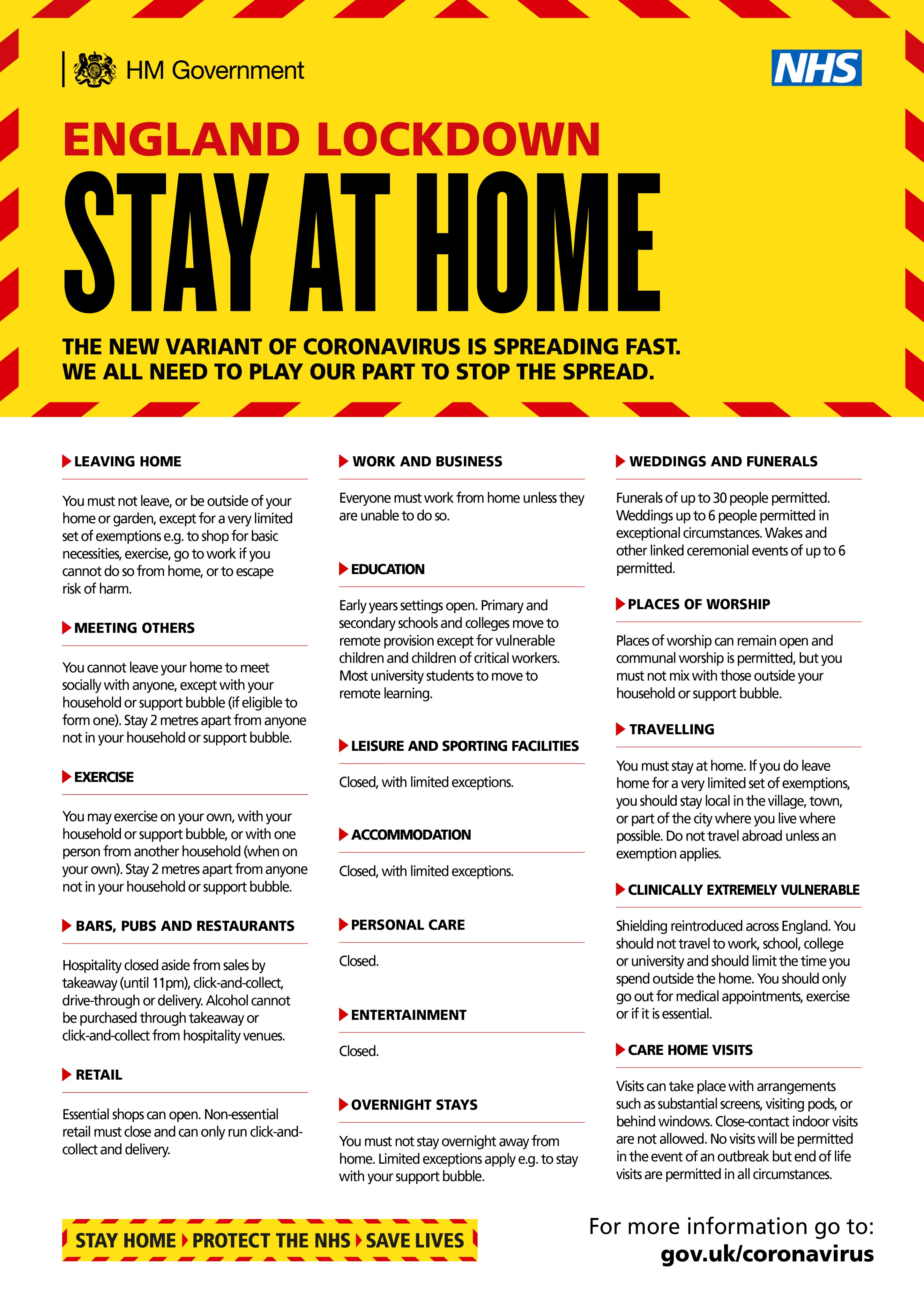Stay at Home Guidance